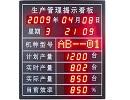 工业参数LED显示屏004